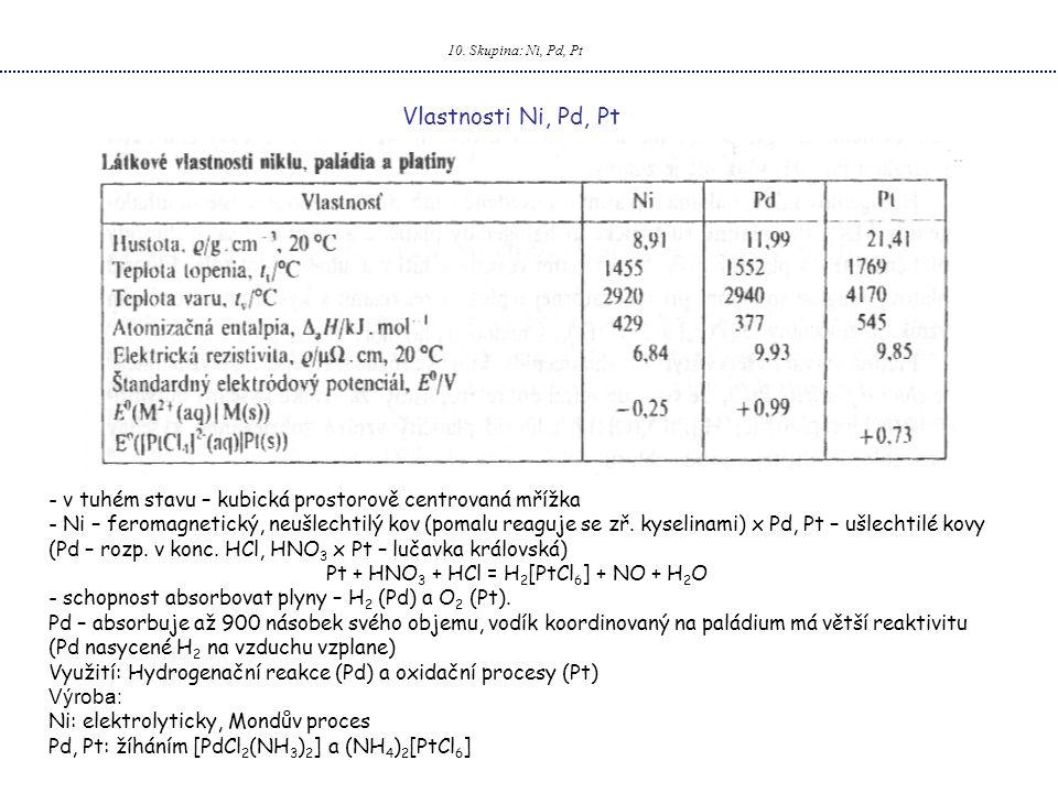 Pt + HNO3 + HCl = H2[PtCl6] + NO + H2O